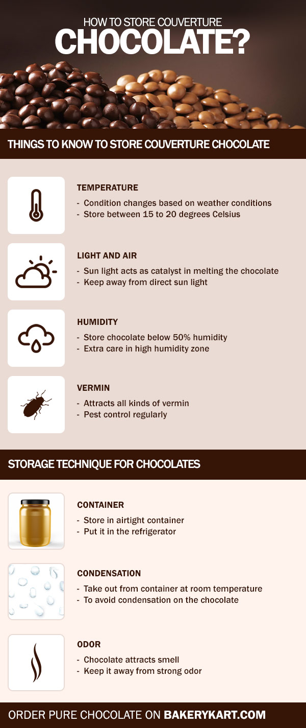 How to store couverture chocolate in India?